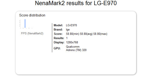NenaMark Benchmark for AT&T version