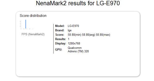 NenaMark Benchmark for AT&T version