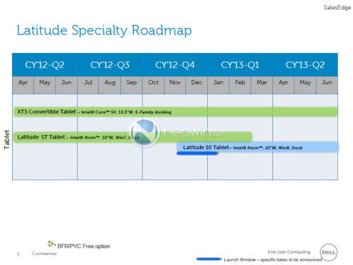 Dell Latitude 10 Windows 8 tablet