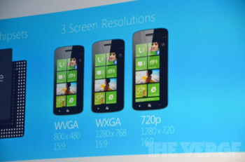 Windows Phone 8 adds support for multi-core chipsets and higher display resolutions