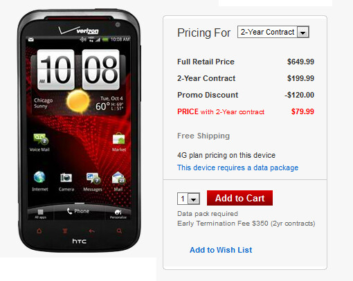 The HTC Rezound is on sale - HTC Rezound Android 4.0 update all over HTC's web site; Verizon's site? Not so much
