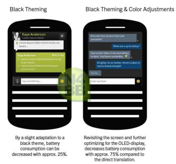 Leaked slides reveal how BBM theme changes can save battery life