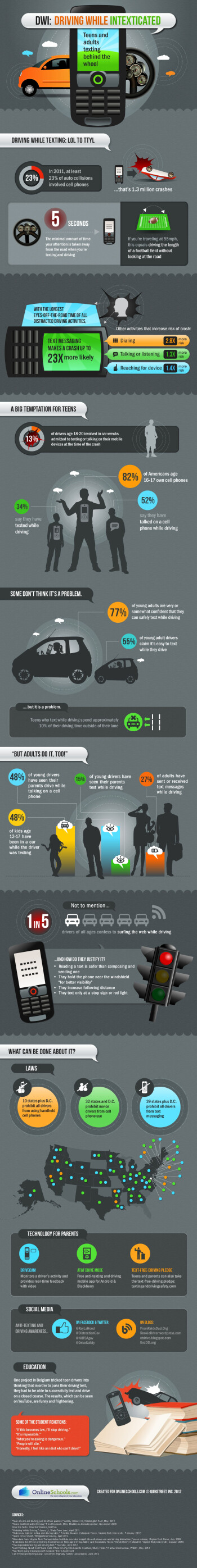 A sobering reminder of the dangers of texting and driving [Infographic]