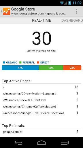 Screenshots from Google Analytics mobile app