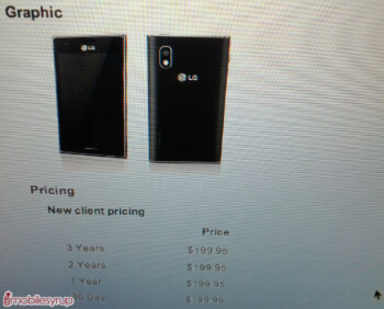 This leaked screenshot reveals $199.95 off-contract price for Bell's LG Optimus L5