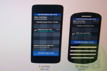 The alleged BlackBerry L series (L) and N series