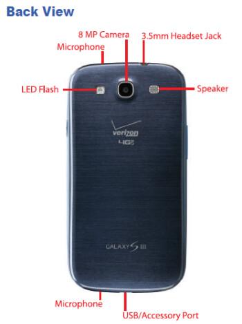 The Verizon variant of the Samsung Galaxy S III