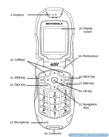 Motorola ic502 - the first dual-mode phone for Sprint Nextel