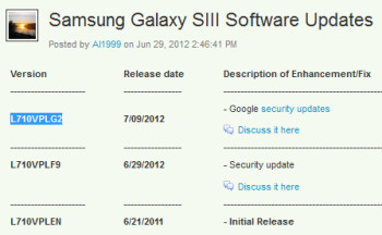 While Sprint owners of the Samsung Galaxy S III received another security update (L), Verizon customers pre-ordering the device now won't see it shipped until July 19th