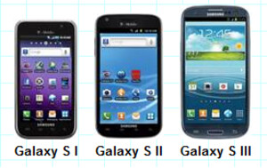 The three generations of Samsung Galaxy S devices