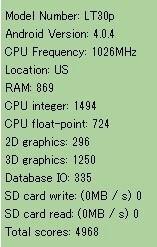 Sony Xperia LT30p Mint samples