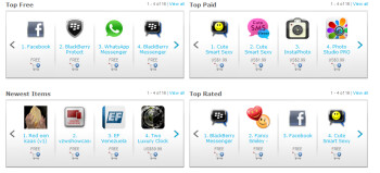 Leading apps in BlackBerry App World