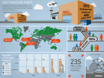 Nokia leads the way in indoor mapping