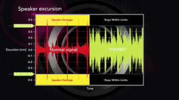NXP brings new small audio system with 5 times stronger beats and deeper bass for smartphones and tablets