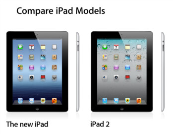 Owners of the Apple iPad 3 are more apt to use the tablet for work