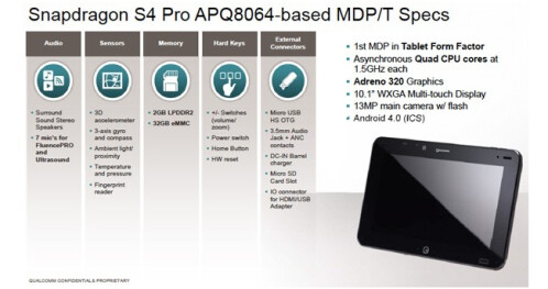 Snapdragon S4 Pro benchmarks