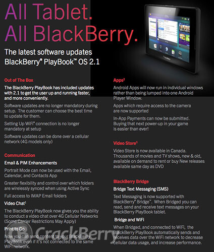 BlackBerry PlayBook OS 2.1 change log leaks