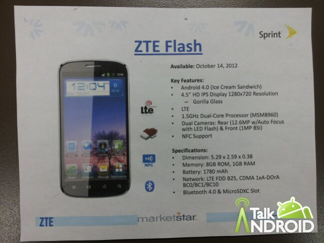 ZTE Flash for Sprint leaks – 4.5-inch IPS display, LTE, Snapdragon S4 inside
