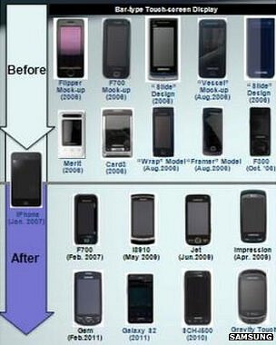 Samsung says its mockups show it did not change design after the launch of the Apple iPhone