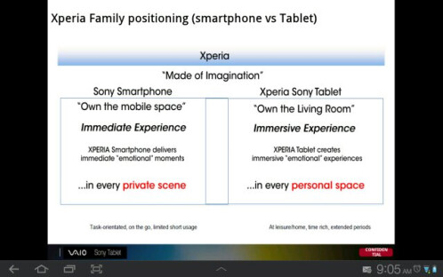 "Sony to unify its smartphones and tablets under the ""Xperia"" brand, 9.4"" aluminum slate in the works"