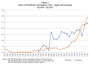 Chaebol: the story of Samsung and why Apple is after it