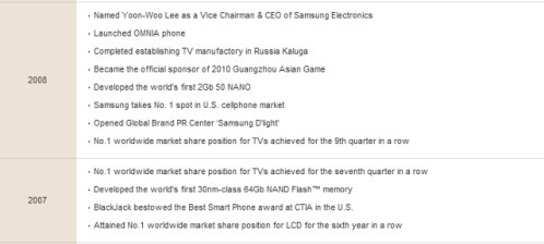 Chaebol: the story of Samsung