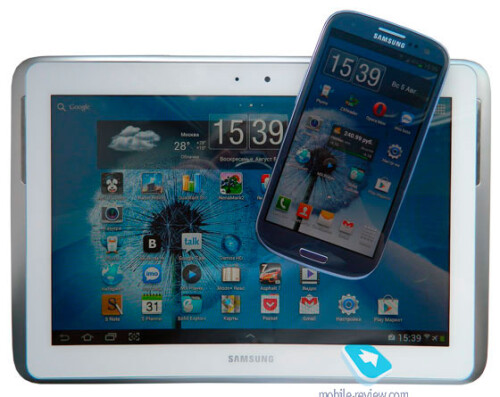 Galaxy Note 10.1 vs Galaxy S III