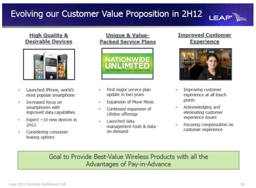 Leap Wireless Q2 slideshow
