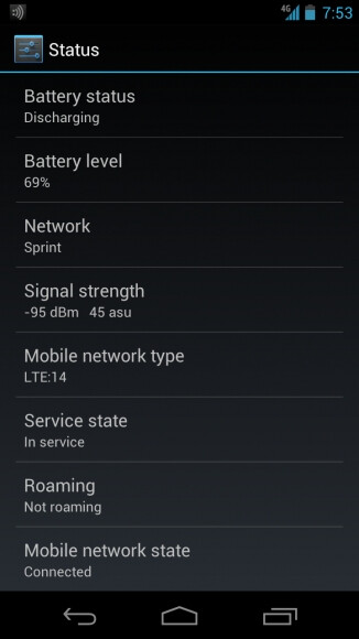 Sprint LTE is reportedly working near San Francisco