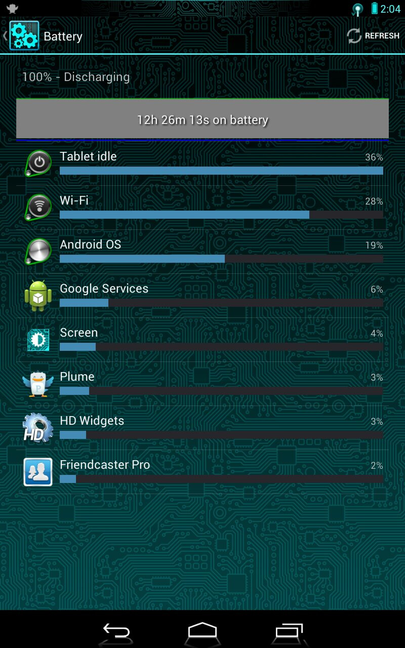 The developer is able to achieve good battery life - Overclocked Google Nexus 7 scores high on Quadrant Benchmark