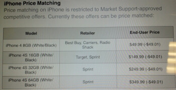 Leaked document shows Apple Store price match on Sprint's Apple iPhone 4S