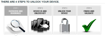 Motorola's new web site will help you unlock the bootloader on certain models
