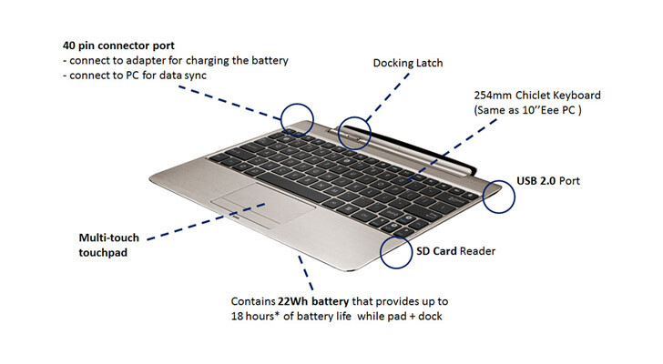 Example of keyboard dock for ASUS Transformer Prime - New mid-range ASUS Transformer TF500T visits the FCC