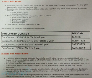This leaked memo says tablet subsidies are over for AT&T