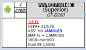 Samsung Galaxy Nexus successor said to pack a 1.5GHz dual-core CPU, same 4.65-inch screen