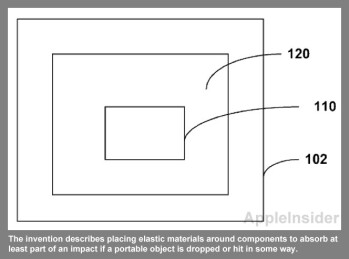 Diagram from Apple's patent application for a display shock absorber