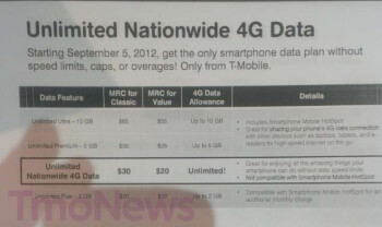 T-Mobile to go truly unlimited? UPDATE: Officially confirmed