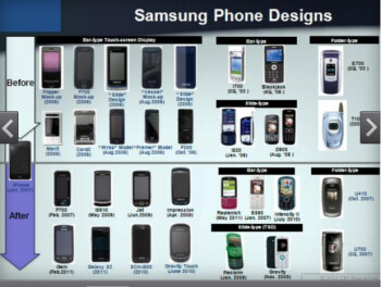 Ilagan said that this chart showing Samsung phone designs prior to and after the iPhone's launch, weighed heavily in his decision