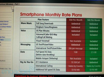 RadioShack's No Contract Wireless rates sniffed out - unlimited everything and 2.5GB data for $60