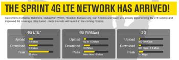 Average speeds on Sprint's networks