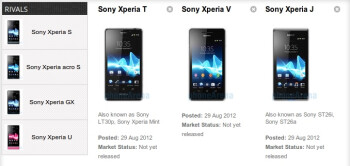 Sony Xperia T vs Xperia V vs Xperia J: spec comparison
