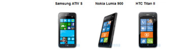 Samsung ATIV S vs Nokia Lumia 900 vs HTC Titan II: specs comparison