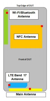 The Motorola XT925 - The Global variant of the Motorola DROID RAZR HD visits FCC carrying LTE bands
