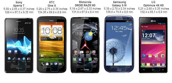 Motorola DROID RAZR HD vs the competition: size comparison