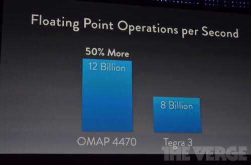 Faster than Tegra 3?