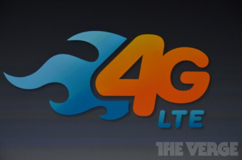 4G LTE Option