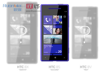 HTC 8X, 8S and 8V to be the company's eventual Windows Phone 8 portfolio