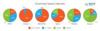 chart-download-intervals-2