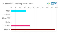 chart-market-leader-cat-2