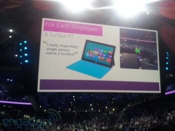 Free Windows 8 gear for all Microsoft full-time employees